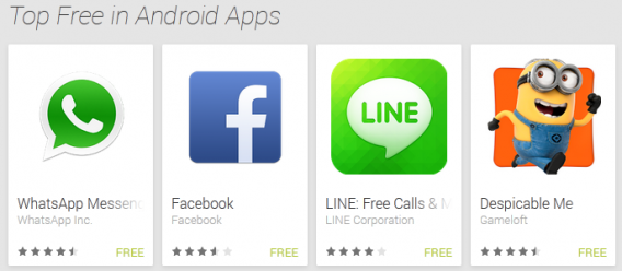 is google play free