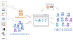 Aplicaciones online (I): la web 2.0 llega a tu Escritorio