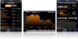 Controla los mercados financieros desde tu móvil