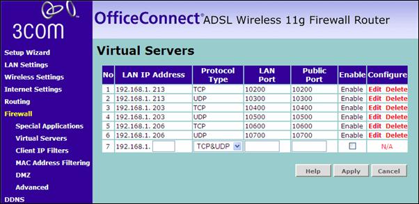 Típica pantalla de configuración de puertos del router