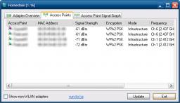 A la caza de redes Wi-Fi