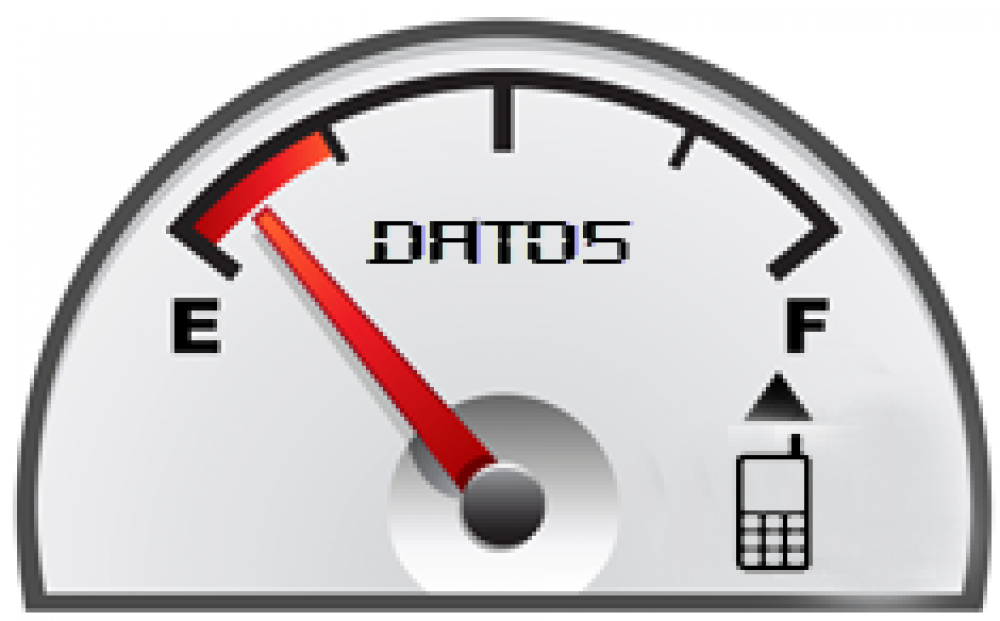 Consumo de datos