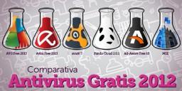 Comparativa Antivirus Gratis 2012