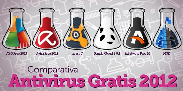 Comparativa de antivirus gratuitos 2012-2013