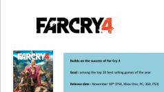Far Cry 4 saldrá en 2014 para PC, PS4, Xbox One