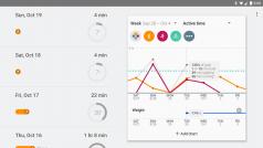 Google Fit: la herramienta para cuidar tu salud y mantenerte en forma