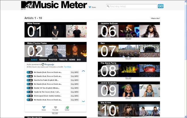 Music Meter