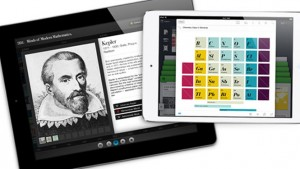 Reading on your iPad: How to import books, articles and PDFs