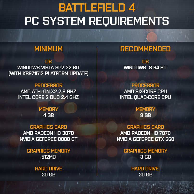 bf4 PC requirements