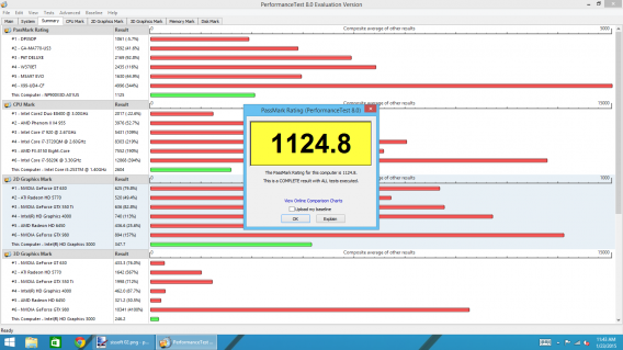 passmark performance test