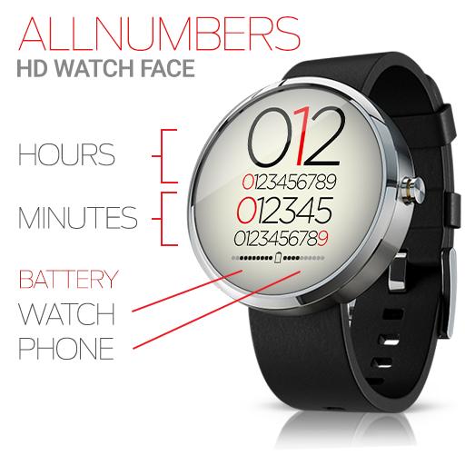 allnumbers hd watch face