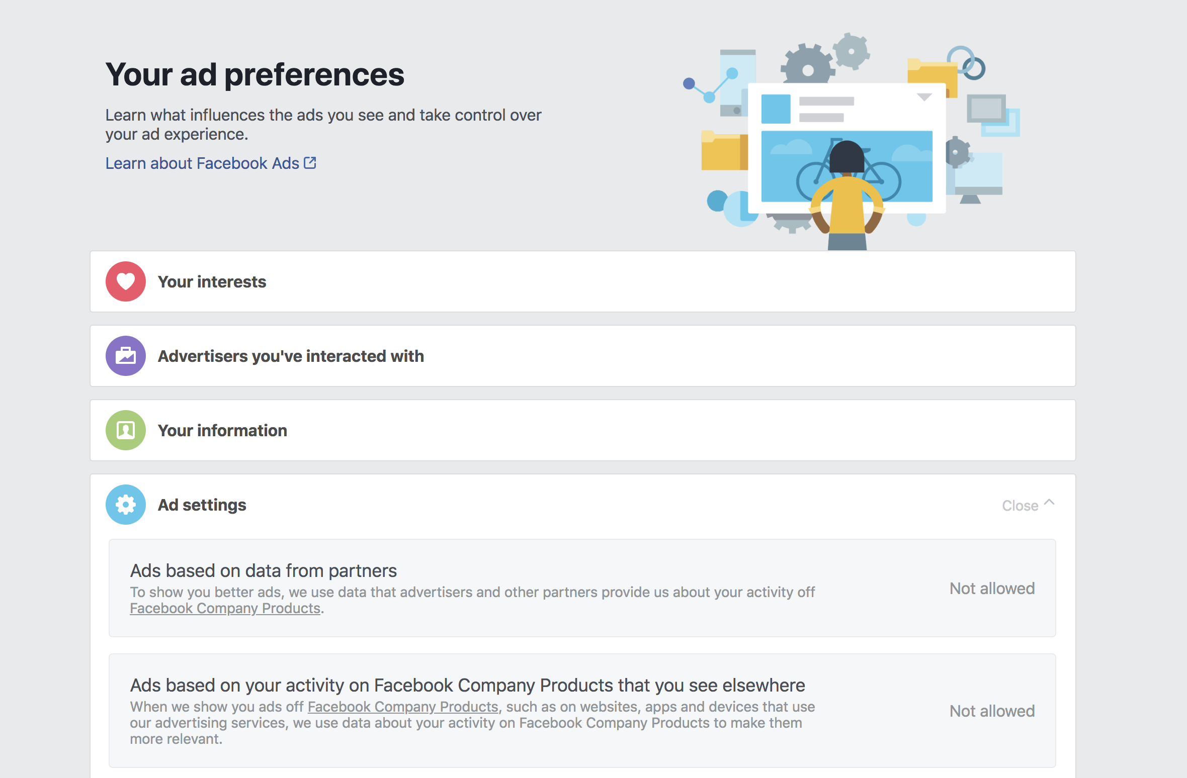 Facebook might think very differently of you than you actually are.