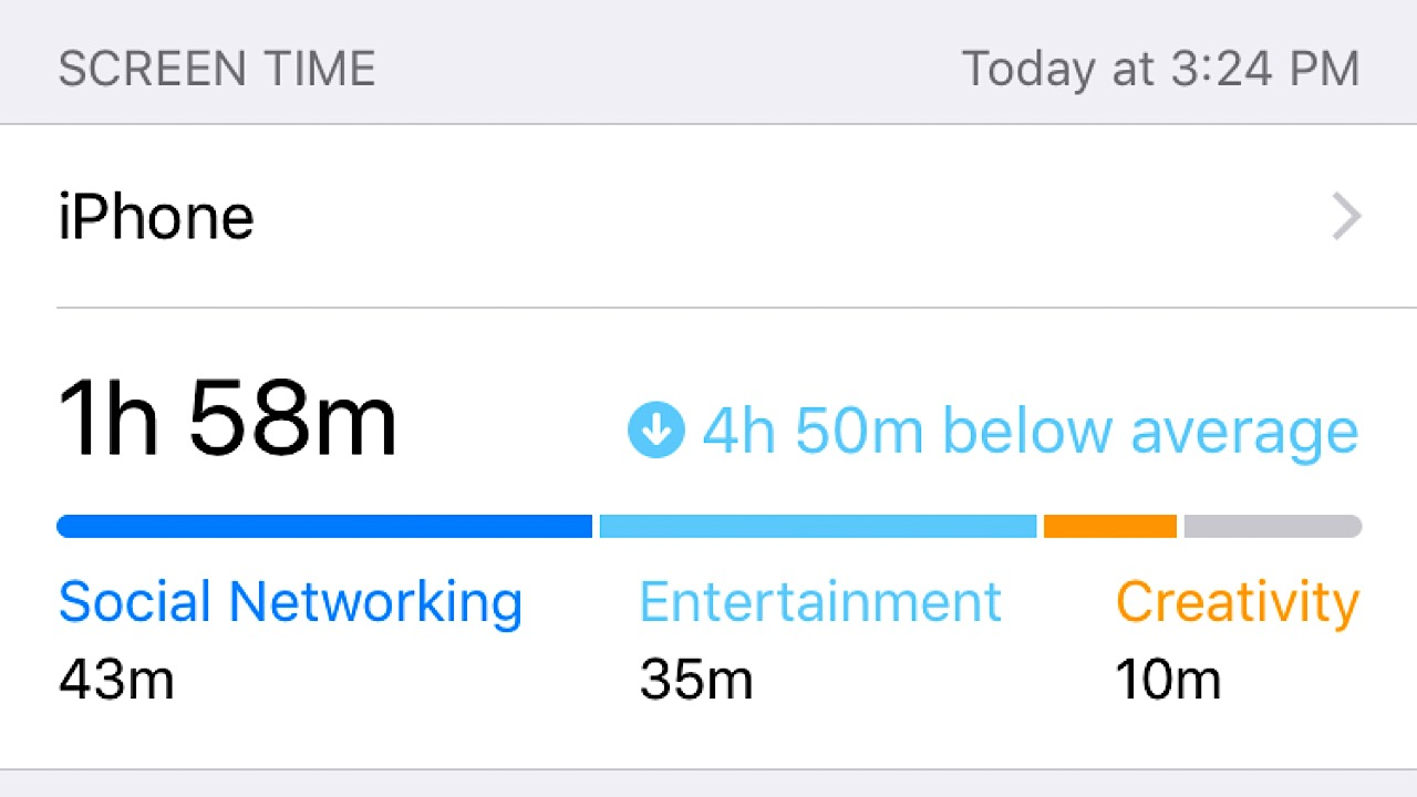 screen time screenshot