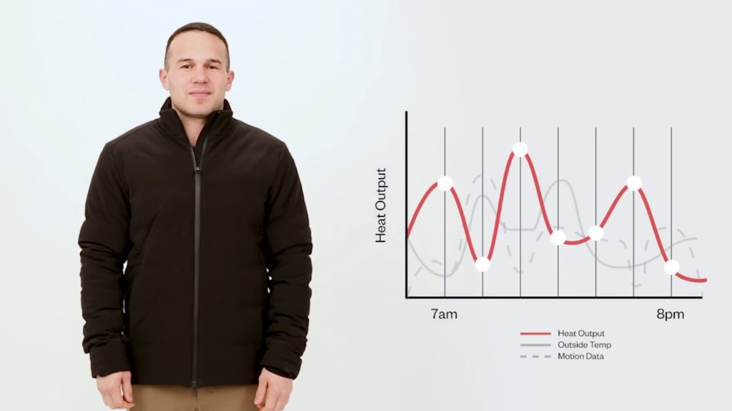 New jacket uses app to control heating
