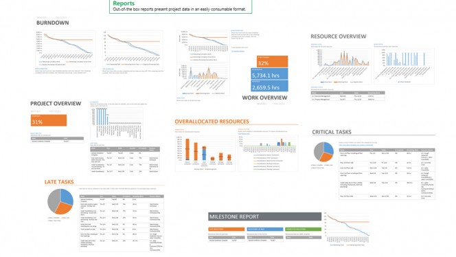 Project-Pro-Reports_1000x590