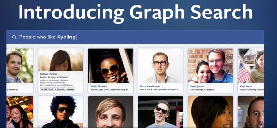 Le graph search de Facebook