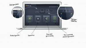 AVG lancia Zen, l'app per la sicurezza di tutti i dispositivi
