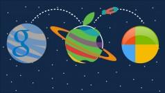 Google, Apple en Microsoft: al het goede en slechte van één ecosysteem