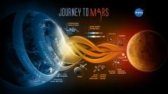 NASAが宇宙船オリオンをテスト飛行 12月4日夜はライブ解説をチェックしよう