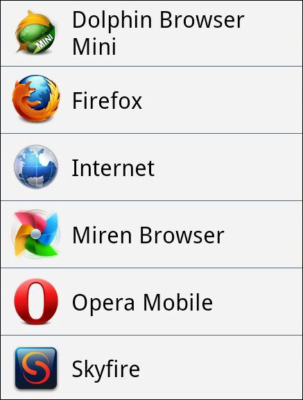 beste handy browser