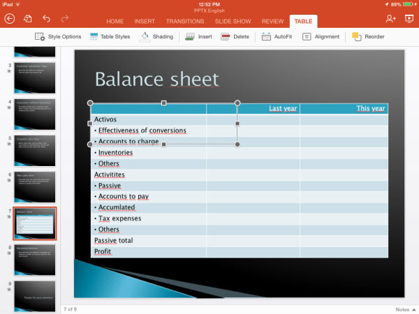 PowerPoint pour iPad