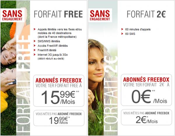 Free Mobile, les offres