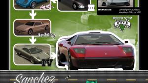 GTA: L'évolution des véhicules [Infographie]