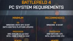 Battlefield 4 : la configuration requise minimum confirmée