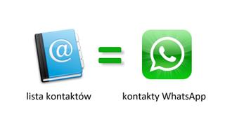 Pobierz Whatsapp