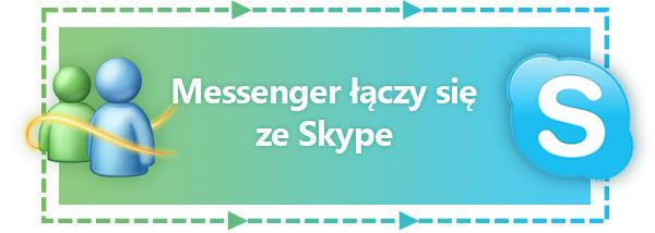 Poradnik Skype zamiast MSN Messenger