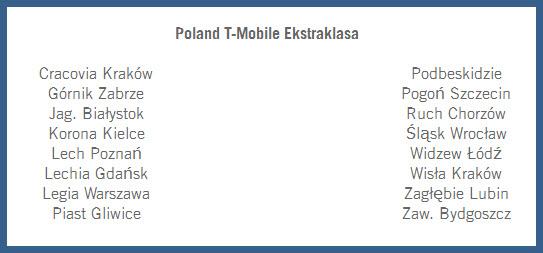 Polska liga w FIFA 14