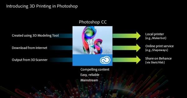 drukowanie 3D w Photoshopie