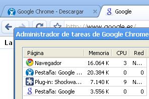El administrador de tareas de Google Chrome