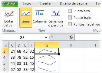 Minigráficos en Excel 2010
