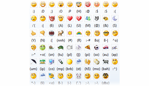Los emoticonos de Messenger 2010