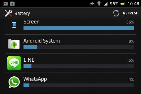 Uso de batería en Android