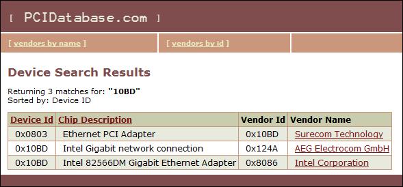 PCI Database