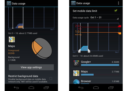 Datos en Android 4