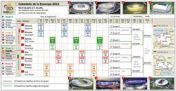Eurocopa 2012: Síguela en tu móvil