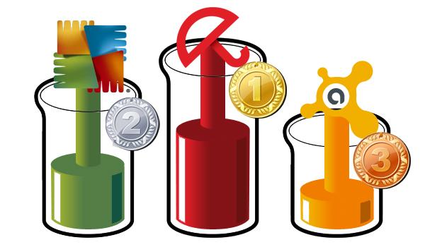 Los ganadores de la comparativa antivirus 2012-2013 (Imagen de Abel Bueno)