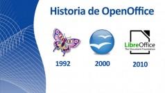 Historia de OpenOffice (1984-2013)