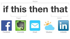 IFTTT llega a iPhone para hacer el trabajo sucio por ti