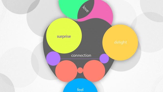 Lo siguiente para Apple: reconocer tus emociones