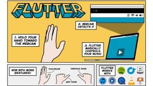 Flutter: controla el PC con la mano como un Jedi
