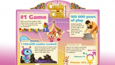 Candy Crush Saga presenta Dreamworld, 65 nuevos niveles para Android, iPhone y Facebook