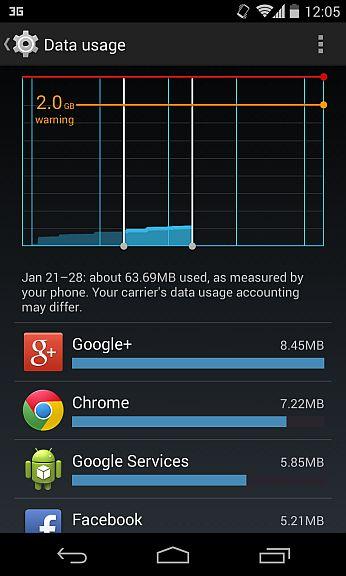 Uso de dados em um celular Android