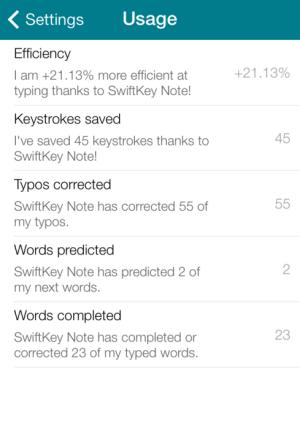 Tela mostra erros, teclas economizadas, palavras previstas e completadas