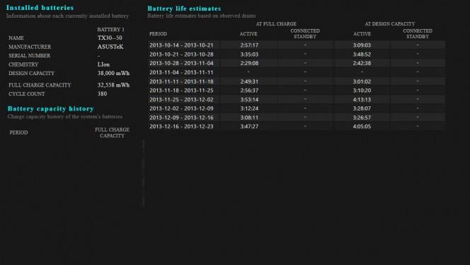 Comprueba el estado de tu batería en Windows 8 con Powerfcg