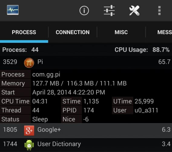OS Monitor  Process