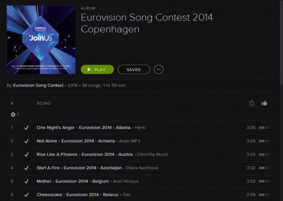 Eurowizja Spotify